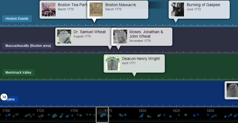 Screenshot of 'New England Gravestones and the Iconography of Death' Tiki-Toki timeline