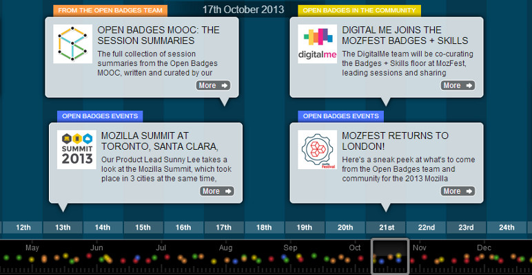 Screenshot of 'Open Badges in 2013' timeline