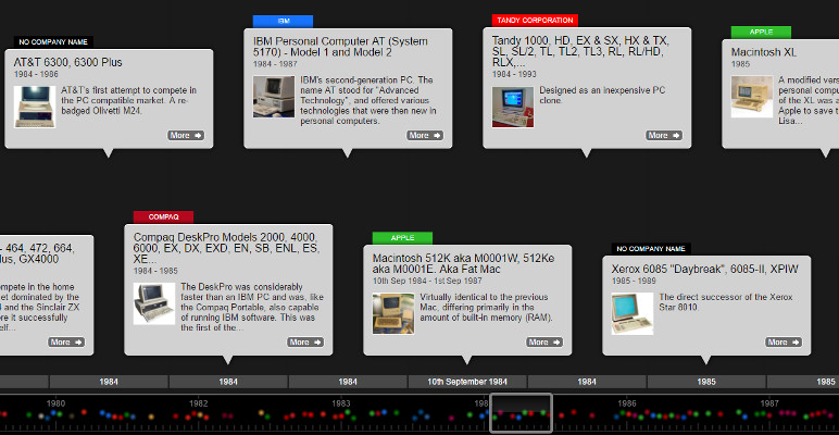 Screenshot of Personal Computers timeline