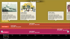 Timeline: Category Band Duration