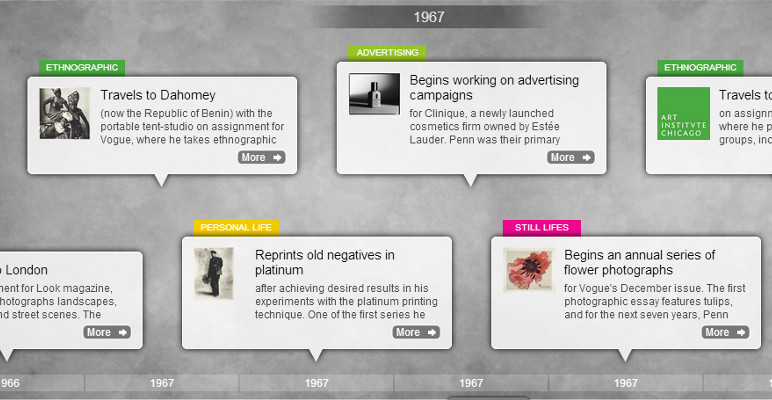 Screenshot from the Art Institute of Chicago's Irving Penn timeline