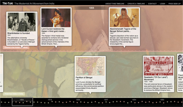Timeline of the month the modernist art movement from india altavistaventures Gallery