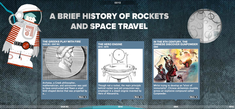 A Brief History of Rockets and Space Travel