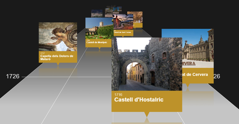 Screenshot of 'El patrimoni català any a any' or 'Catalan heritage year after year' timeline