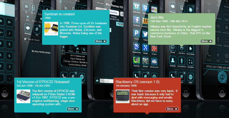 Screenshot of 'From Symbian to Sailfish' Timeline