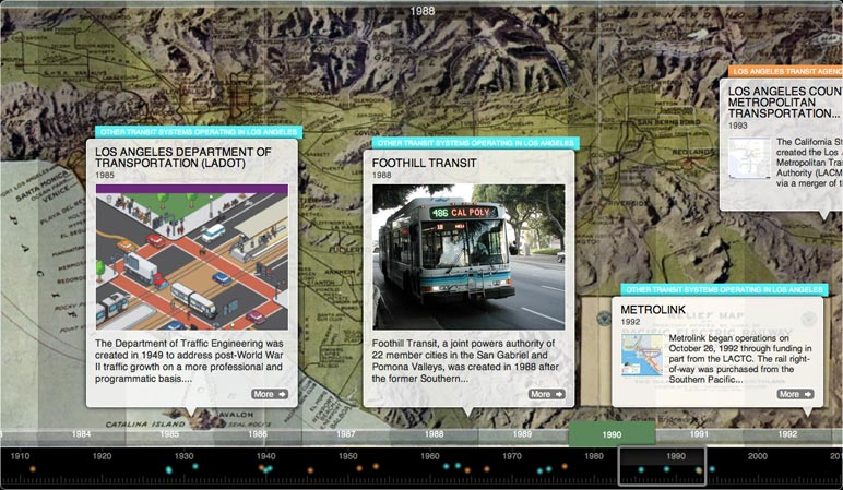 Metro Transportation Library and Archive's timeline of the History of Transit in Los Angeles