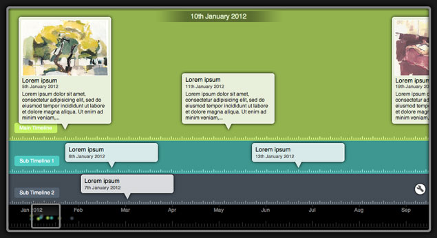 Professional timeline made with Tiki-Toki Timeline Maker