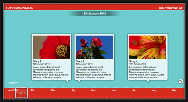 timeline maker for kids - gse.bookbinder.co, Powerpoint templates