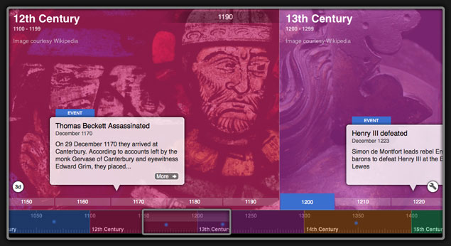 Amazing multimedia timeline created using Tiki-Toki Timeline Maker